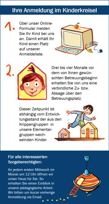 Anmeldung Kinderkreisel2