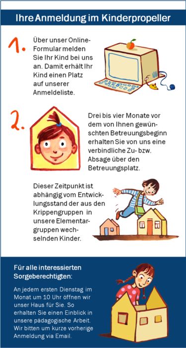 Anmeldung Kinderpropeller1
